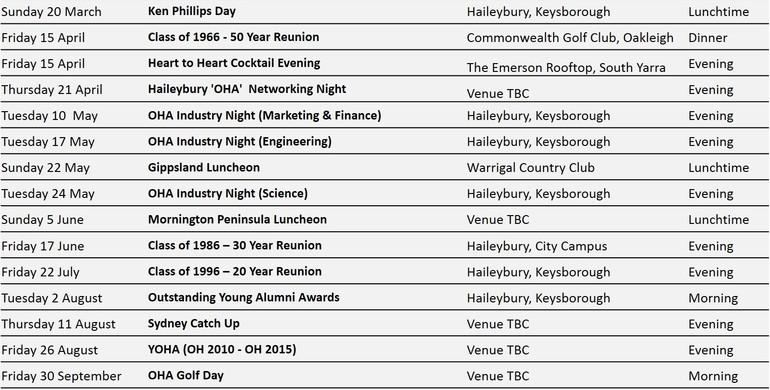 OHA 2016 Calendar of Events